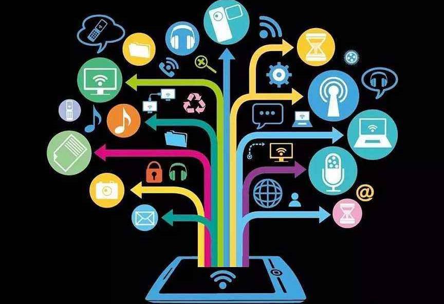 网络创业者常用的8个线上工具的图片 第1张